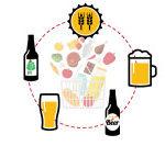 Sicurezza alimentare, birra e HACCP